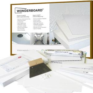 Wonderboard Wandsytemen